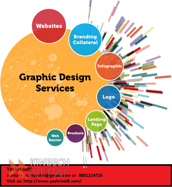 Best Graphic designing Company in Nepal | www.kinbechnepal.com