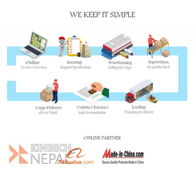 Aeromax Shipping Service | www.kinbechnepal.com