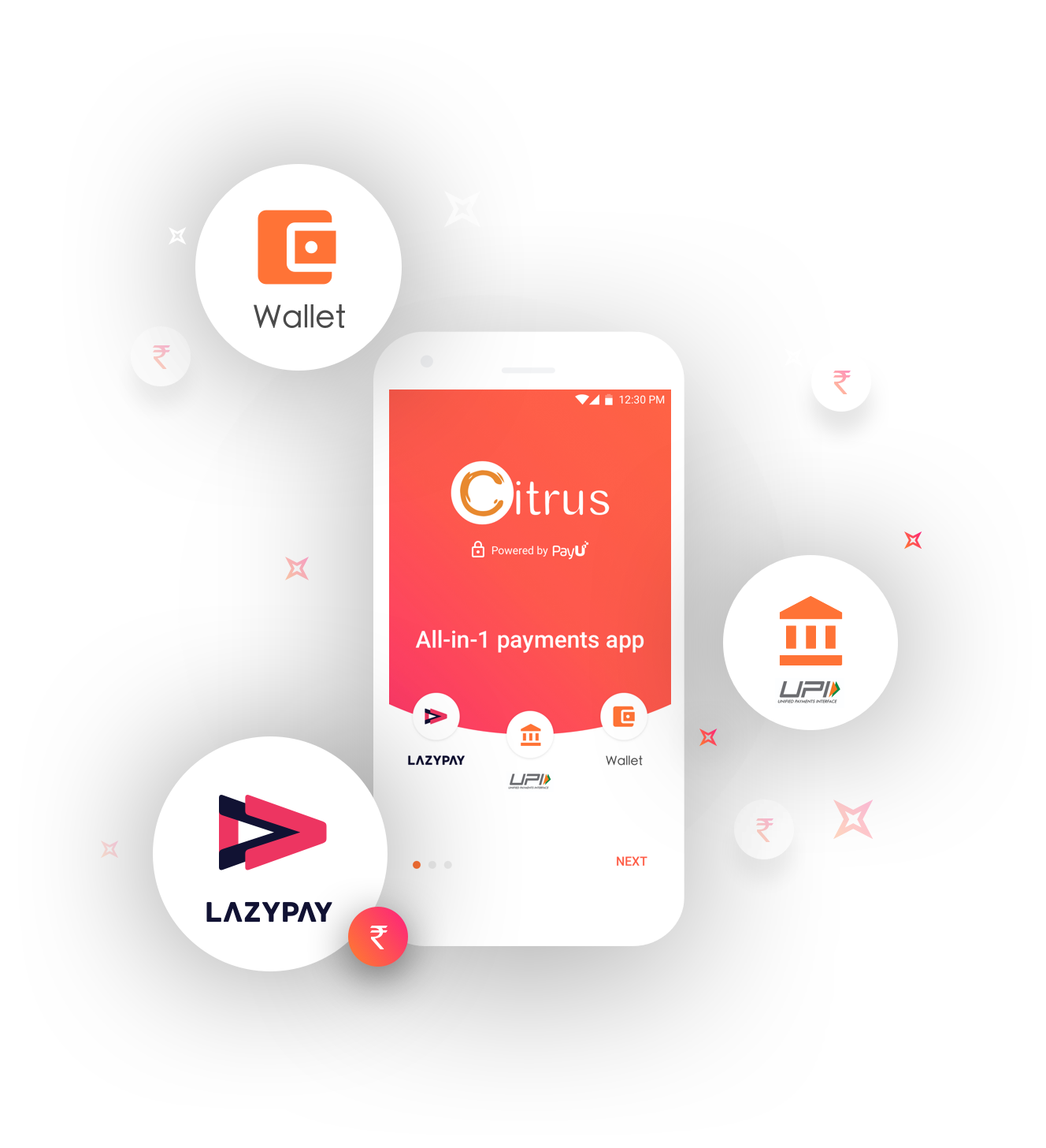 All in One Payments App by PayU