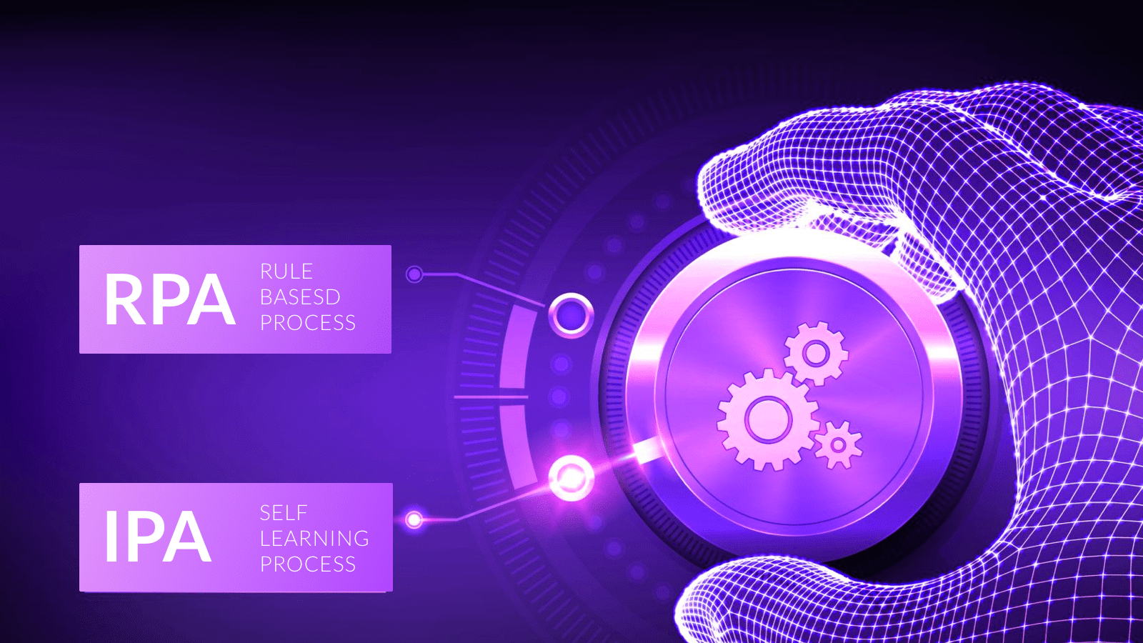Business Automation with RPA, IPA and Machine learning
