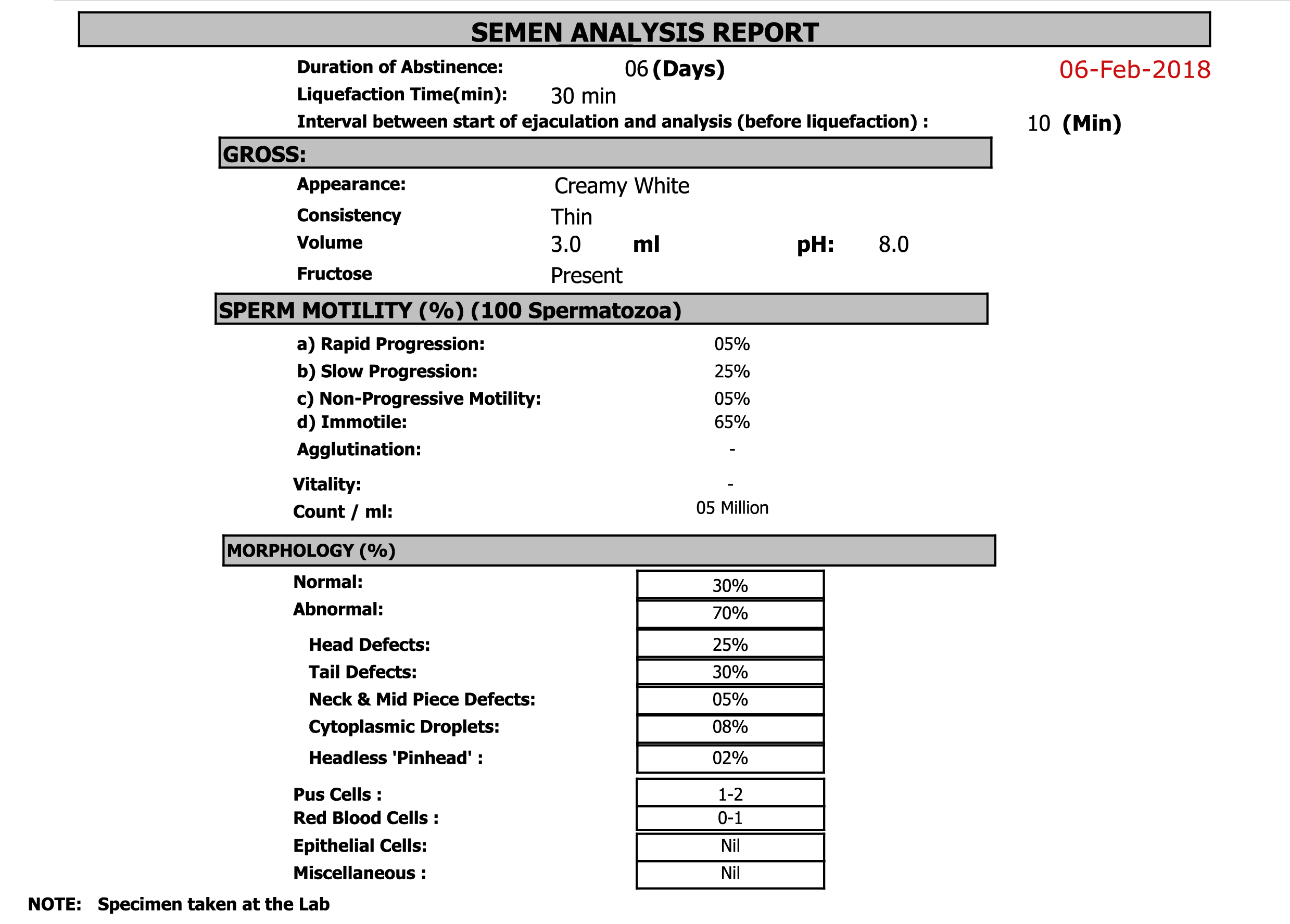 Semen  Hormone Reports - I Have Been M - Ask A Doctor Online-6729