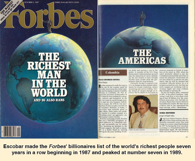 Forbes List
