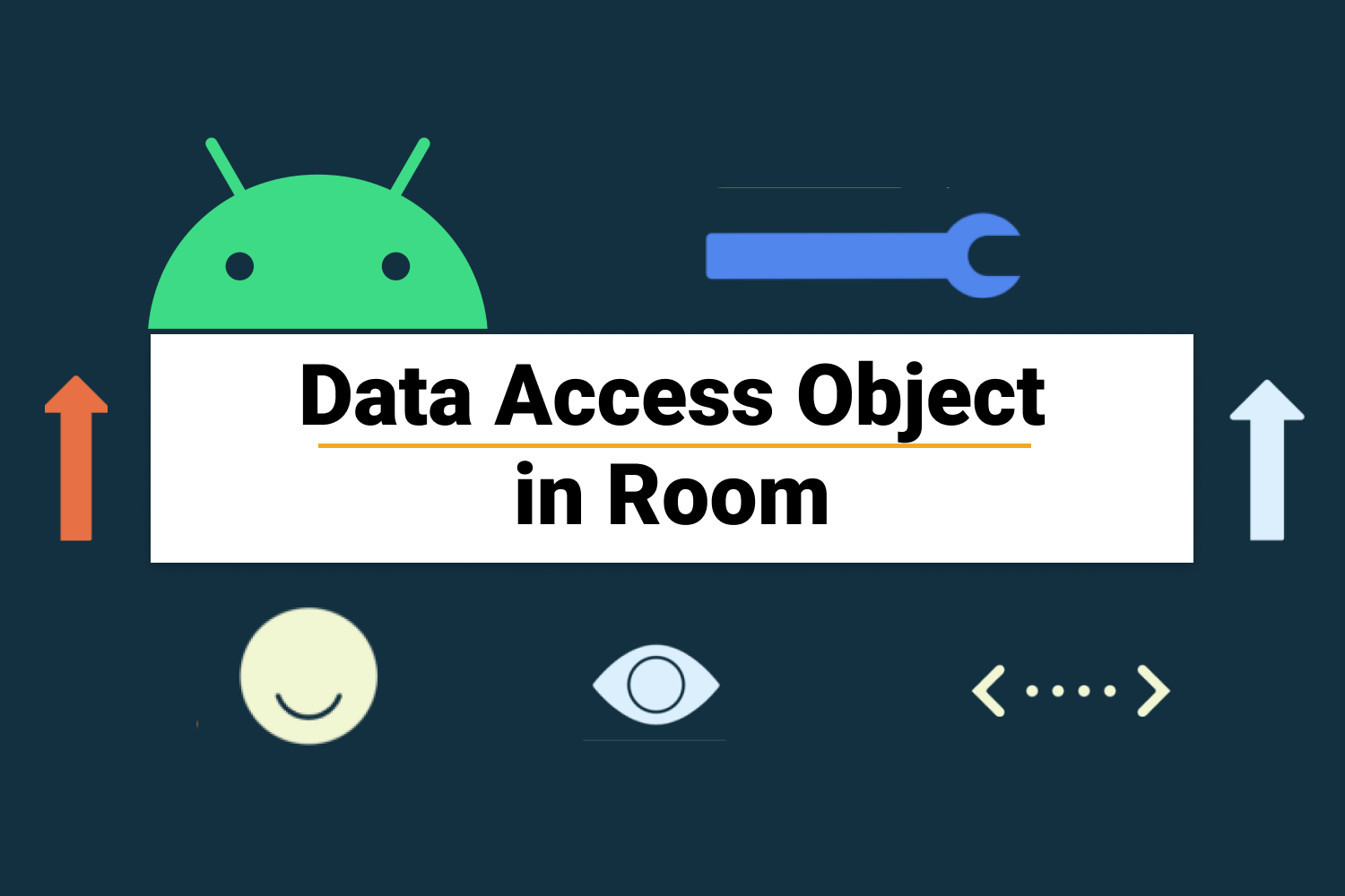 Data Access Objects - DAO in Room