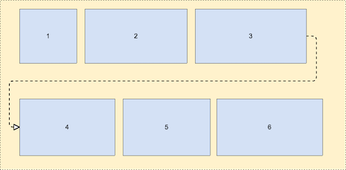 Play with Flexbox-Layout for Android