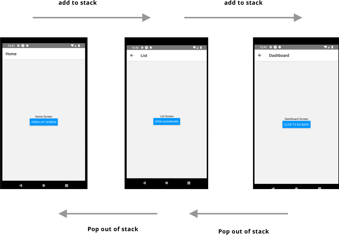 Navigate between pages in a React Native App