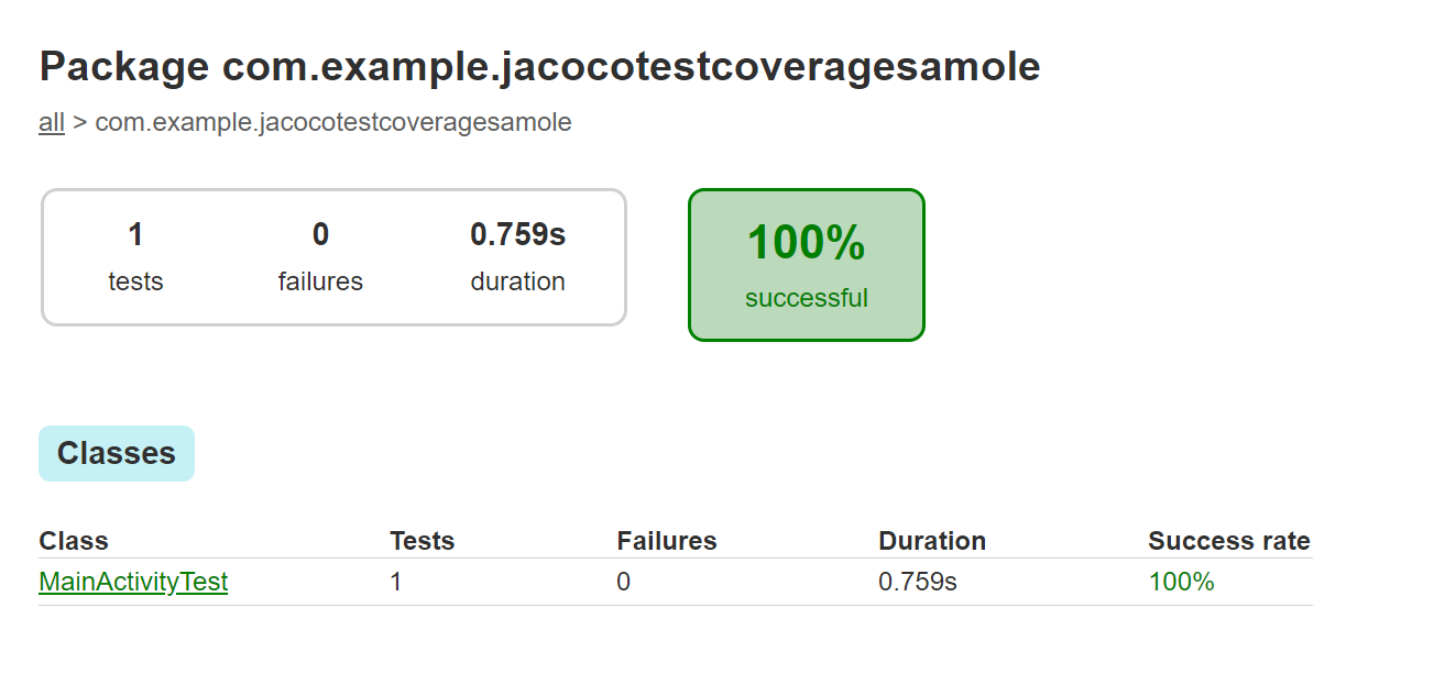 Generate global code coverage report in android development using JaCoCo plugin