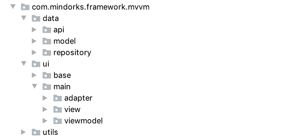 Project Structure Mvvm blog