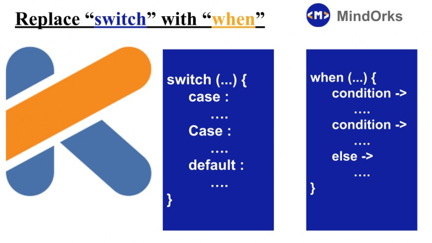 Replace Switch with When in Kotlin