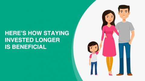 How long does one need to stay invested in a Mutual Fund?