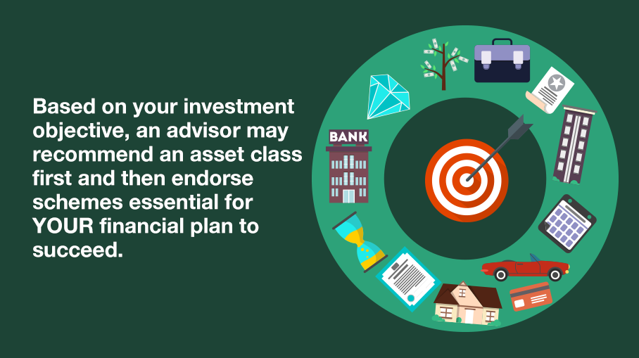 Choosing a Mutual Fund is too confusing?