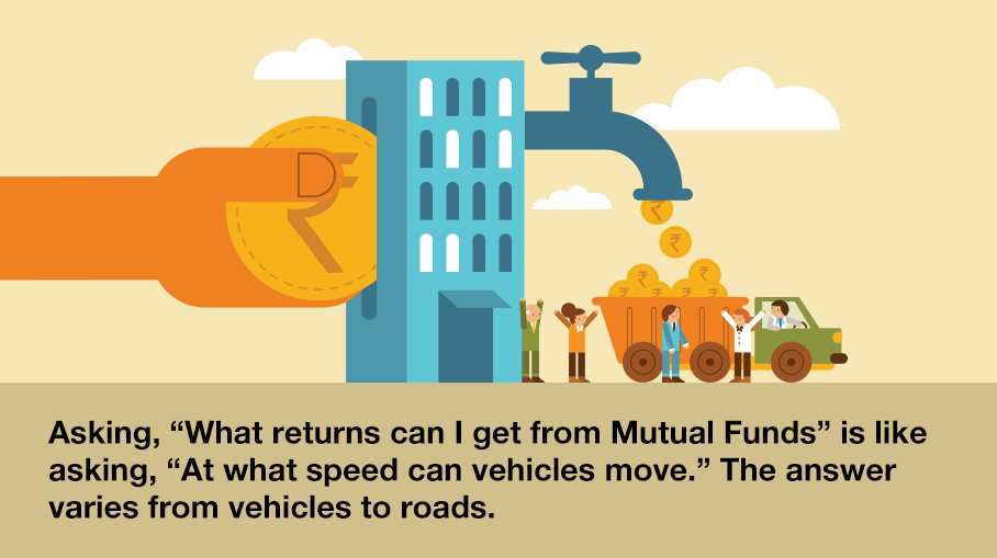 What kind of returns should one expect from Mutual Funds?