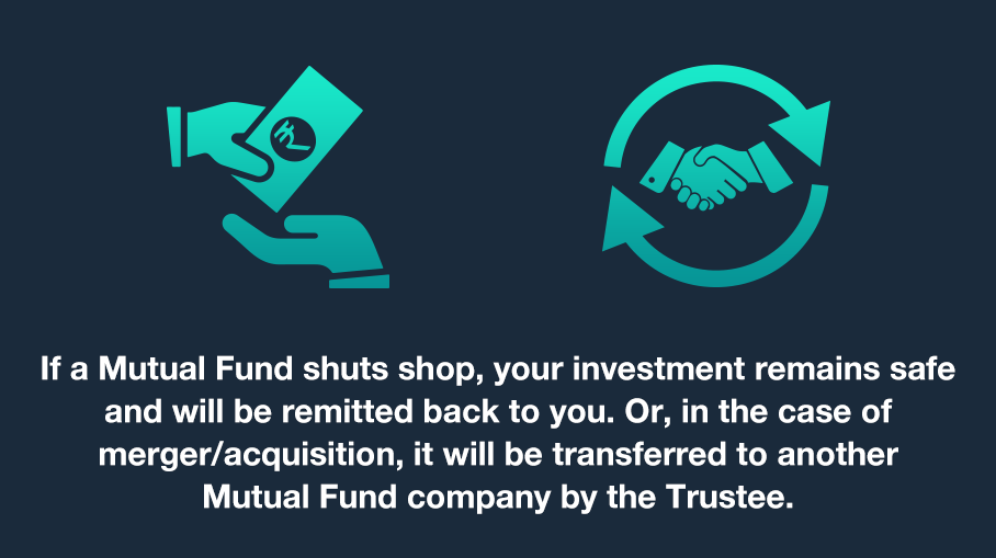 What happens when a Mutual Fund company shuts down / gets sold off?