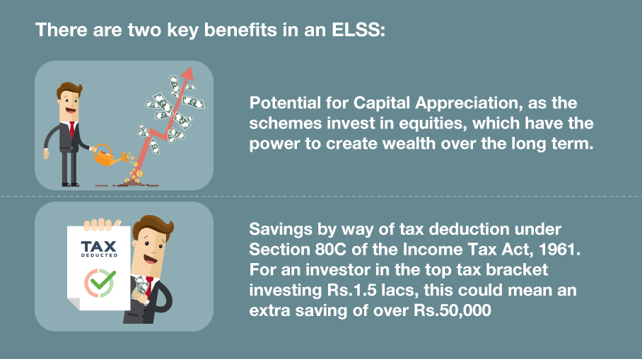 What is an ELSS?