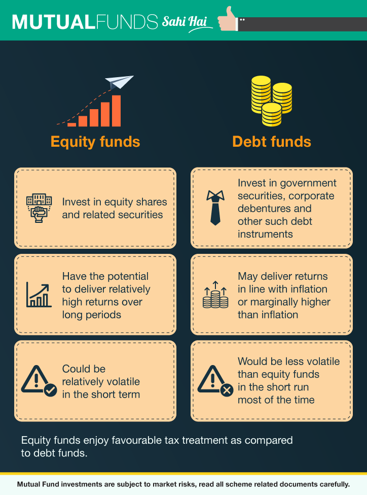 The Different Types Of Wine Infographic: What Is The Difference Between Equity And Debt Fund?