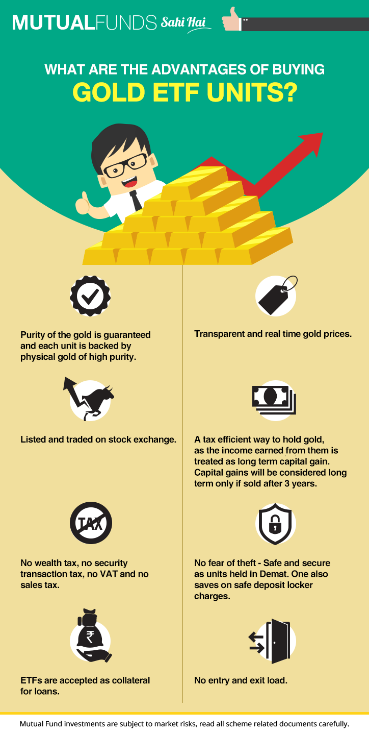 investment in gold Learn about gold and silver as precious metal investments we discuss gold and silver prices, price ratio, liquidity, ease of storage, and retail markups.