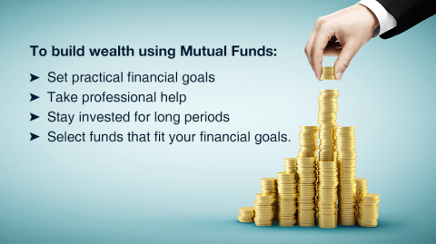 Can Mutual Funds help create wealth?