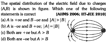 The spatial distribution of the electric field due to charges (A,B) is shown in figure. Which one of the following statements is correct (a) A is +ve and B-ve and |A>B (b) A is-ve and B +ve; A B (c) Both are +ve but A> B (d) Both are-ve but A> B [AIIMS 2006; IITJEE 2010]