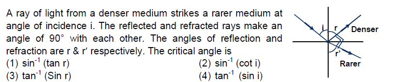 A ray of light from a denser medium strikes a rarer medium at angle of incidence i. The reflected and refracted rays make an Denser er, refraction are r & r respectively. The critical angle is (1) sin (tan r) (3) tan (Sin r) r' (2) sin (cot i) (4) tan1 (sin i) Rarer