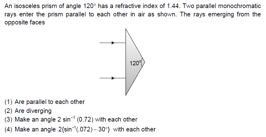 An isosceles prism of angle 120° has a refractive index of 1.44. Two parallel monochromatic rays enter the prism parallel to each other in air as shown. The rays emerging from the opposite faces 120 (1) Are parallel to each other (2) Are diverging (3) Make an angle 2 sin (0.72) with each other (4) Make an angle 2(sin-1072)-30 with each other