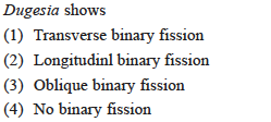 Dugesia shows (1) Transverse binary fission (2) Longitudinl binary fission (3) Oblique binary fission 4) No binary fission