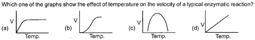 Which one of the graphs show the effect of temperature on the velocity of a typical enzymatic reaction? V (a) Temp Temp Temp. Temp.