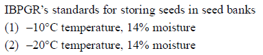 IBPGR's standards for storing seeds in seed banks (1)-10°C temperature, 14% moisture (2)-20°C temperature, 14% moisture