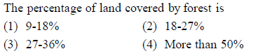 The percentage of land covered by forest is (1) 9-18% (3) 27-36% (2) (4) 18-27% More than 50%