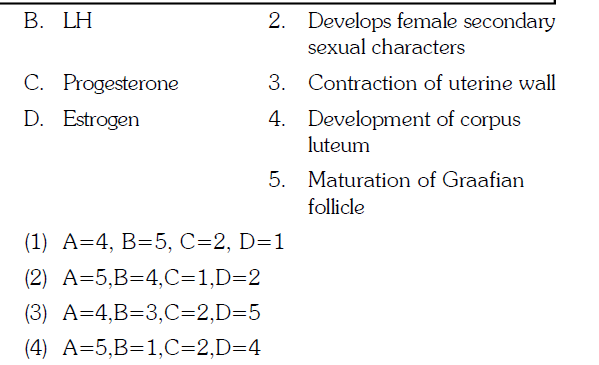 B. LH 2. LDevelops female secondary sexual characters C. Progesterone D. sogen 3 Contraction of uterine wall 4. Development of corpus luteum Maturation of Graafian follicle 5. (1) (2) (3) (4) A-4, B=5, C-2, D=1 A=5,B-4,C=1,D-2 A-4,B-3,C-2,D=5 A=5,B-1,C-2,D=4