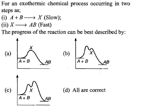 For an exothermic chemical process occurring in two steps as; (i) A+B- > X (Slow); (ii) X→ AB (Fast) The progress of the reaction can be best described by: A B AB A+ B AB (c) | X (d) All are correct A+B AB
