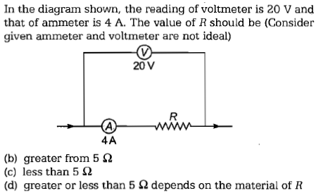 In the diagram shown, the reading of voltmeter is 20 V and that of ammeter is 4 A. The value of R should be (Consider given ammeter and voltmeter are not ideal) 20V 4A (b) greater from 5 Ω (c) less than 5 Ω (d) greater or less than 5 Ω depends on the material of R
