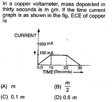 In a copper voltameter, mass deposited in thirty seconds is m gm. If the time current graph is as shown in the fig. ECE of copper is CURRENT 200 mA t 1100 m 0,0 1020 30 TIME (Seconds) (B) 2 (D) 0.6 m (A) m (C) 0.1 m
