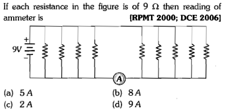 If each resistance in the figure is of 9 Ω then reading of ammeter is [RPMT 2000; DCE 20061 (a) 5A (c) 2A (b) 8A (d) 9A