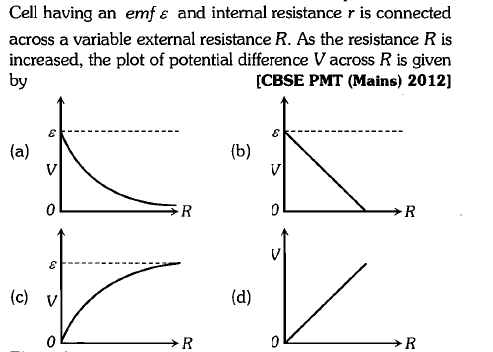 Cell having an emf ε and internal resistance r is connected across a variable external resistance R. As the resistance R is increased, the plot of potential difference V across R is given by [CBSE PMT (Mains) 2012] (c) V