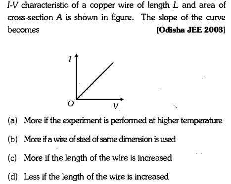 I-V characteristic of a copper wire of length L and area of cross-section A is shown in figure. The slope of the curve becomes [Odisha JEE 2003] (a) More if the experiment is performed at higher temperature (b) More if a wire of steel of same dimension is used (c) More if the length of the wire is increased (d) Less if the length of the wire is increased