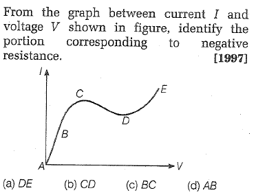 From the graph between current I and voltage V shown in figure, identify the portion corresponding to negative resistance. [1997] (a) DE (b) CD (c) BC (d) AB