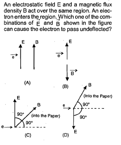 An electrostatic field E and a magnetic flux density B act over the same region. An elec- tron enters the region. Which one of the com binations of E and B shown in the figure can cause the electron to pass undeflected? E B into the Paper) 90° 90° into the Paper) 90° 90°