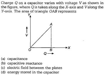Charge Q on a capacitor varies with voltage Vas shown in the