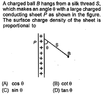 A charged ball B hangs from a silk thread S, which makes an angle θ with a large charged conducting sheet P as shown in the figure. The surface charge density of the sheet is proportional to (A) cos θ (C) sin θ (B) cot θ (D) tan θ