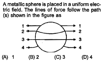 A metallic sphere is placed in a uniform elec- tric field. The lines of force follow the path (s) shown in the figure as 2 2 3 3 (A) 1 (B)2 (C)3 (D) 4
