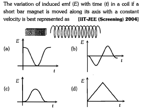 The variation of induced emf (E) with time (t) in a coil if a short bar magnet is moved along its axis with a constant velocity is best represented as IT-JEE (Screening) 2004] (a) b