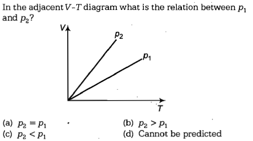 In the adjacentV-Tdiagram what is the relation between pi and p2? p2 p1 (a) P2 = p1 (c) P2 P (b) p2> P (d) Cannot be predicted