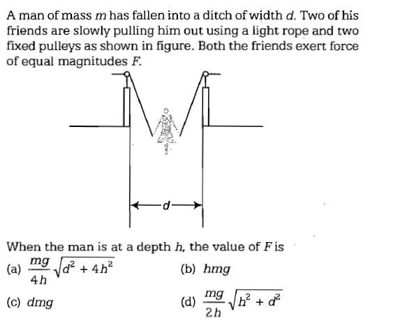 A man of mass m has fallen into a ditch of width d. Two of his friends are slowly pulling him out using a light rope and two fixed pulleys as shown in figure. Both the friends exert force of equal magnitudes F. When the man is at a depth h, the value of Fis (b) hmg 4 h mg 2h (c) dmg