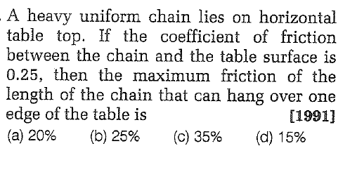 A heavy uniform chain lies on horizontal table top. If the coefficient of friction between the chain and the table surface is 0.25, then the maximum friction of the length of the chain that can hang over one edge of the table is (a) 20% (b) 25% (c) 35% (d) 15% [1991]