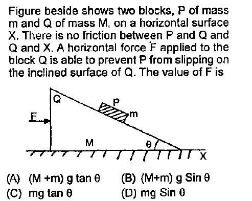Figure beside shows two blocks, P of mass m and Q of mass M, on a horizontal surface X. There is no friction between P and Q and Q and X. A horizontal force F applied to the block Q is able to prevent P from slipping on the inclined surface of Q. The value of F is (A) (M +m) g tan θ (C) mg tan θ (B) (M+m) g Sin θ (D) mg Sin θ