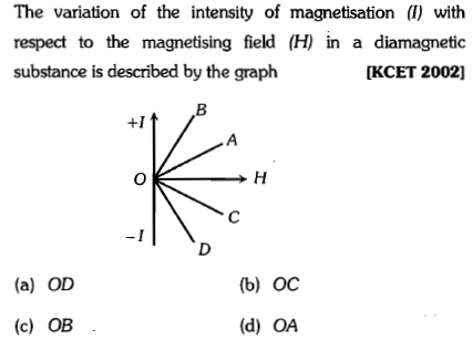 The variation of the intensity of magnetisation) with respect to the magnetising field (H) in a diamagnetic substance is described by the graph [KCET 2002] (a) OD (b) OC (c) OB (d) OA