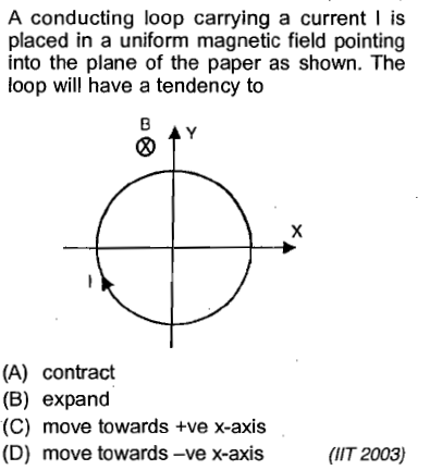 A conducting loop carrying a current I is placed in a uniform magnetic field pointing into the plane of the paper as shown. The loop will have a tendency to ▲Y 0 (A) contract (B) expand (C) move towards +ve x-axi:s (D) move towards-ve x-axis ( (IIT 2003)