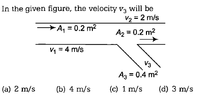 In the given figure, the velocity v3 will be V2 2 m/s Ag=0.2 m2 A-0.2 m2 V14 m/s Ag=0.4 m2 (c) 1 m/s (a) 2 m/s (b) 4 m/s (d) 3 m/s