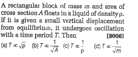 A rectangular block of mass m and area of cross section A floats in a liquid of density ρ. If it is given a small vertical displacement from equilibriun, it undergoes oscillation with a time period T. Then [20061 Vm