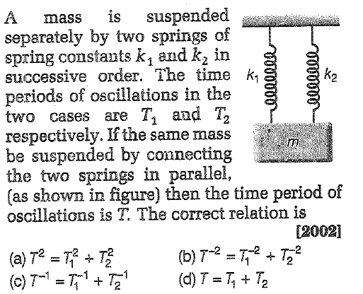 A mass is suspended separately by two springs of spring constants k, and k2 in successive order. The time k periods of oscillations in the two cases are Ti aud T2 respectively. Ifthe same mass be suspended by connecting the two springs in parallel, (as shown in figure) then the time period of oscillations is T. The correct relation is [2002]
