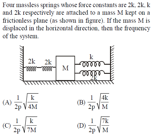 Four massless springs whose force constants are 2k, 2k, k and 2k respectively are attached to a mass M kept on a frictionless plane (as shown in figure). If the mass M is displaced in the horizontal direction, then the frequency of the system. 2k 2k (A 1 4k (B) 7 1 7k